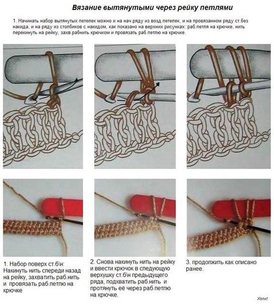 Вязания мочалок с петлями