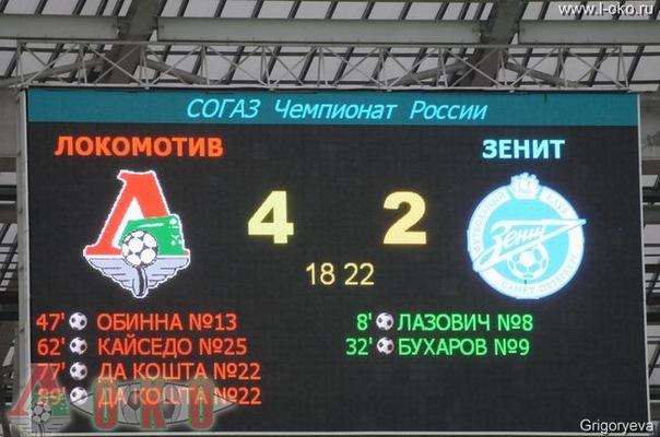 Суперволевые победы «Локо» в чемпионатах России