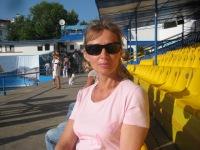 Эльвира Никифорова