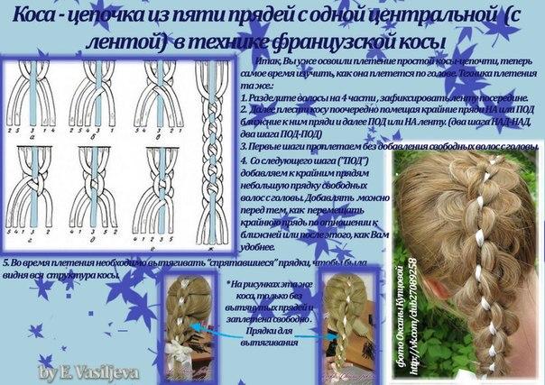 Варианты необычного плетения кос (в картинках)