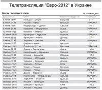 чемионат по футболу вторая лига россия