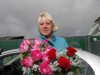 Людмила Афанасова, 3 февраля 1975, Москва, id153387296