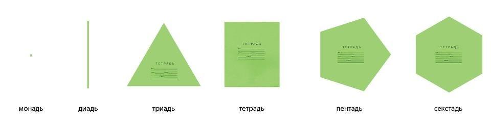 Название тетради в зависимости от количества соединенных точек обложки