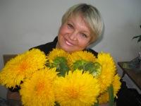 Светлана Тютюник, 20 октября 1994, Киев, id142475862
