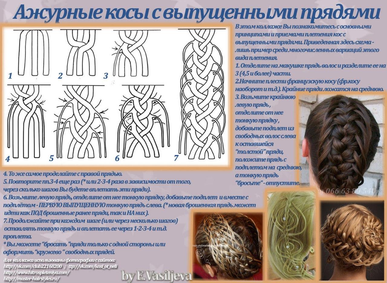 Плетение кос схемы пошаговая инструкция