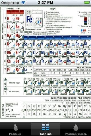 Алюминий 13-ый элементу таблицы Менделеева.Исторические факты: самое.