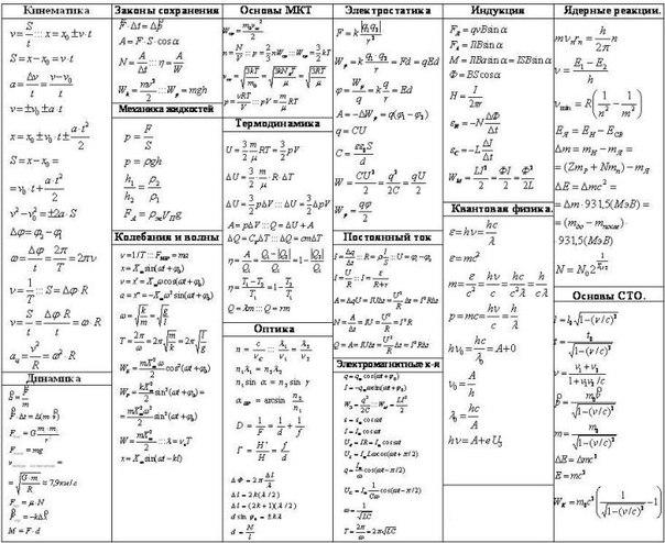 ответы к гиа по физике за 2011