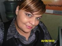 Анжелика Ященко