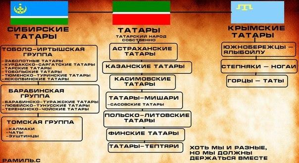 праздники и традиции народов мира