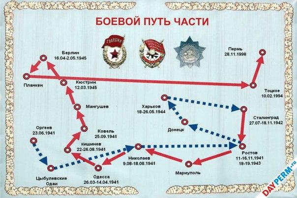 385 гв. артиллерийская бригада   VK: http://vk.com/club7615821