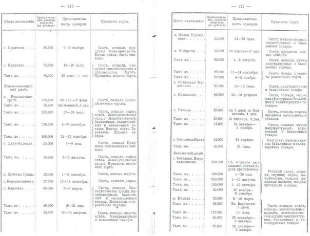 Ярмарки денисов в и 1911 г цена золотых монет армении анаит