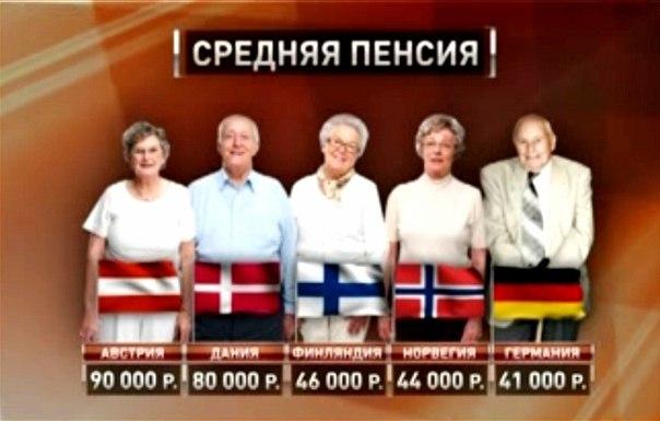 Аналитическая служба новостей украина
