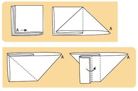 Как сделать подгузники из пеленки