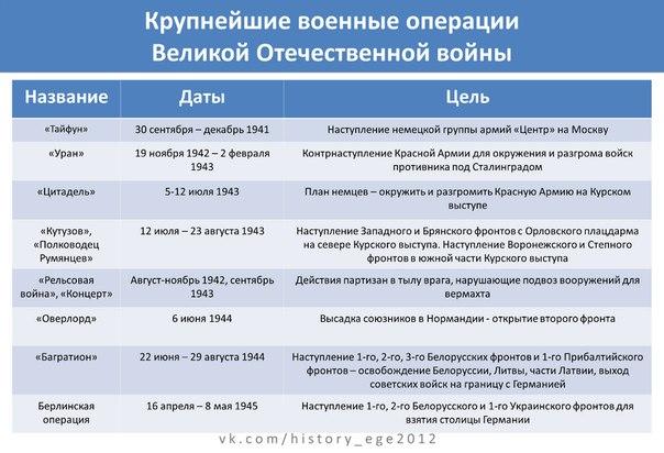 российские военные фильмы 2013 2014 года смотреть онлайн бесплатно