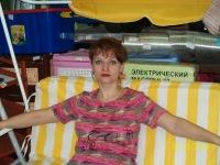Светлана Максимова, 21 марта , Москва, id107071185