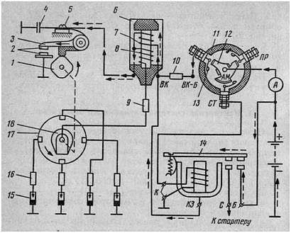 """Схема системы зажигания двигателей автомобилей ГАЗ-24  """"Волга """" и УАЗ-469."""