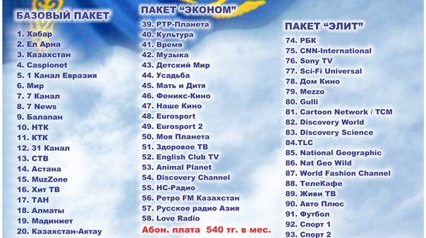 каналы список тв: