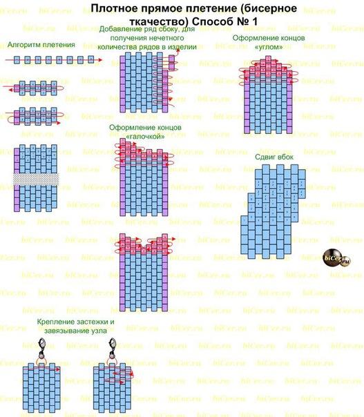 Пошаговое плетение мозаичным плетением