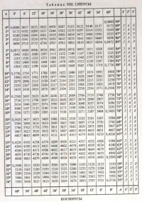 Awatar Awatar, 30 октября 1985, Гомель, id116308842