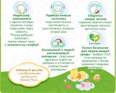 Как заработать 1000 рублей в интернете 100%