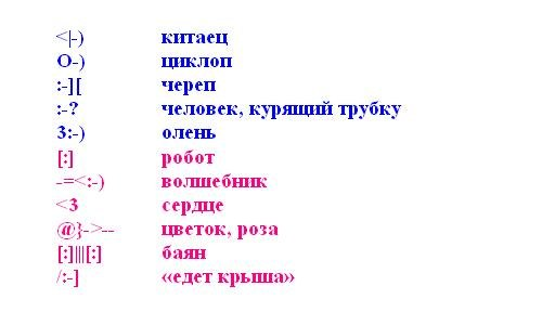 смайлики из символов обозначение: