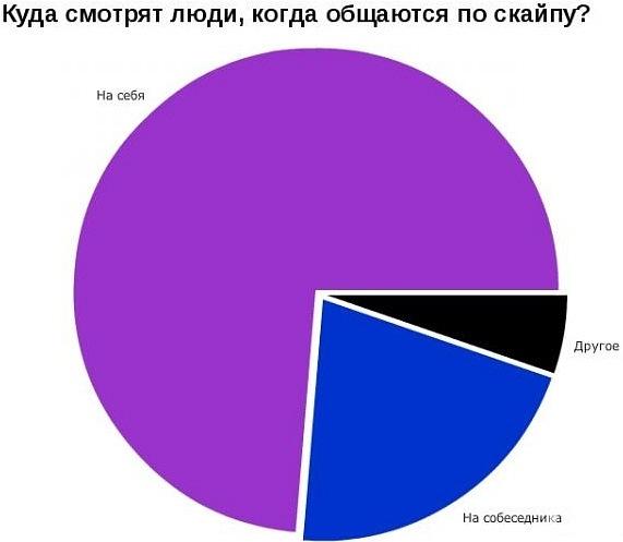 http://cs11348.vkontakte.ru/u10526396/124522110/x_1f234193.jpg