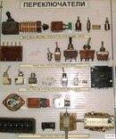 Смотрите драгметаллы в деталях и другие фото на сайте радиотехника для начинающих - основы электротехники и ремонт...