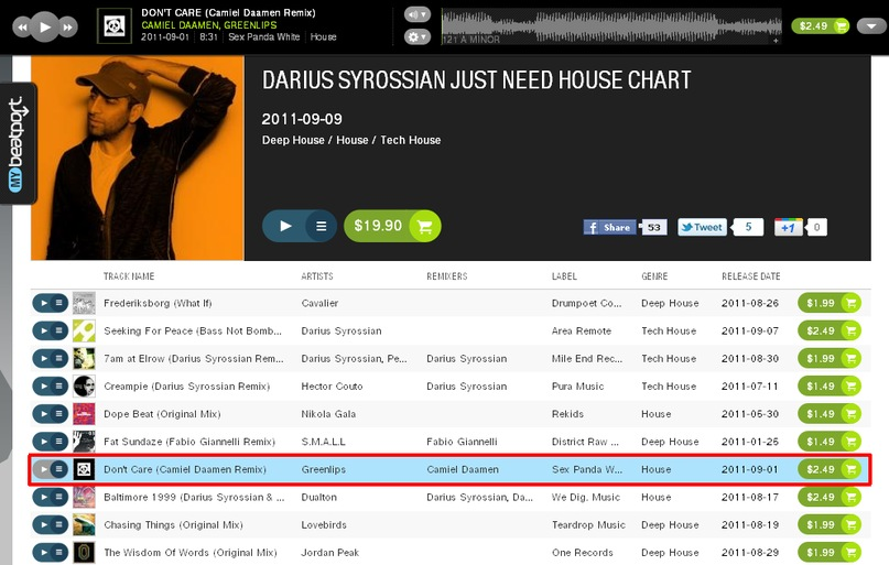 Darius Syrossian Just Need House Chart