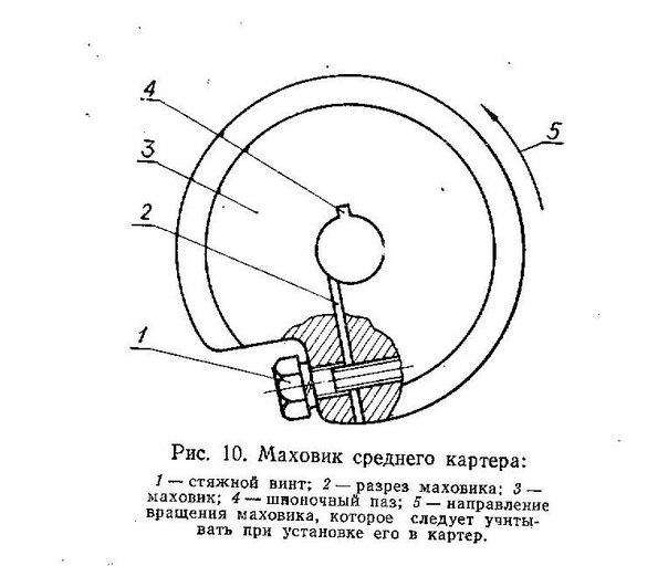 Маховик юпитер