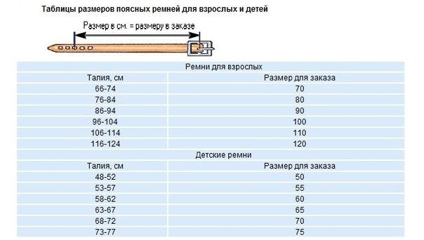Как измерить мужской размер ремня ремни мужские купить