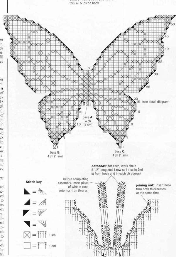 Узоры бабочек крючком схемы и описание