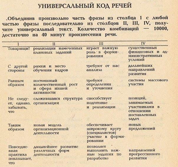 Vasiliy Provorniy | Москва
