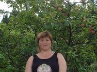 Вера Мушинская, 24 июля , Пермь, id153001655