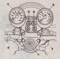 Описание мотоцикла.  Руководство по эксплуатации, ремонт и регулировка мотоциклов Ява (Jawa) 350/638.