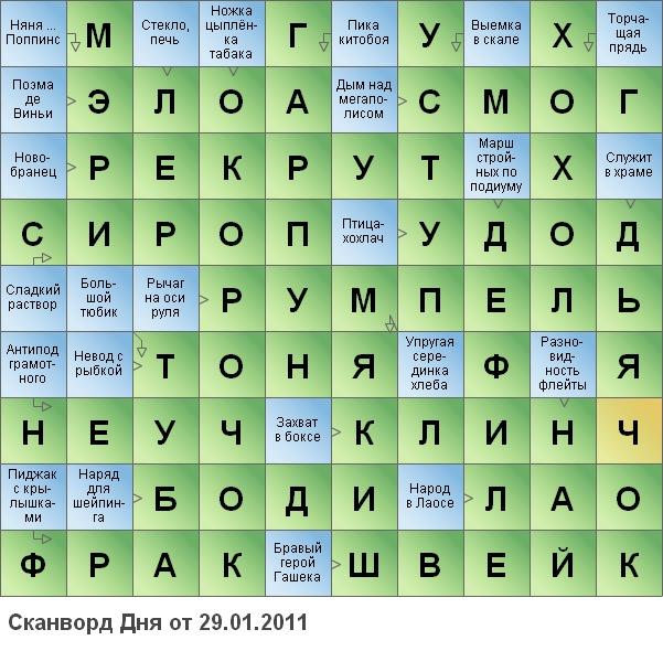 Ответы на сканворды вконтакте