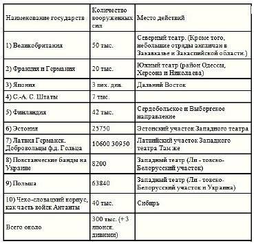 Таблица, характеристика