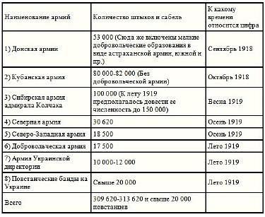 Таблица, характиристика