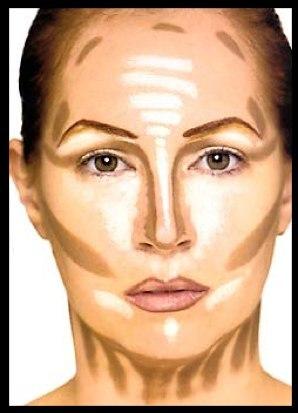 схема прорисовки деталей лица