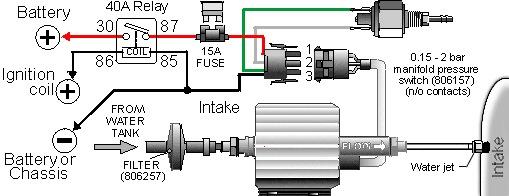 Домашние технологии - Впрыск воды в цлиндры двигателя внутреннего сгорания
