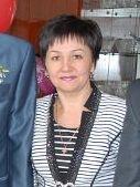Валентина Кияева, 7 ноября 1965, Баштанка, id169834282