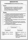 Политическая раздробленность на Руси.pptx.  Период феодальной раздробленности переживали все крупные.