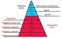 Геля Шпилькина, 6 августа 1988, Москва, id167321633