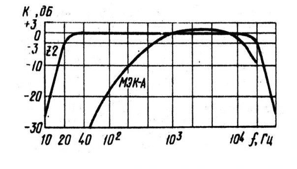 Принципиальная электрическая схема трансформатора dst 88 n 243