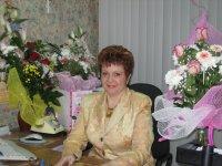 Ирина Барабанова, 6 марта 1978, Челябинск, id9074313