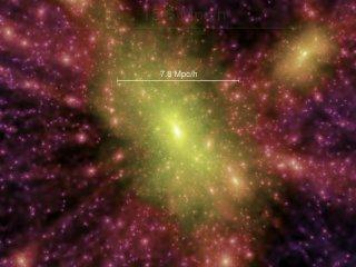 Расчетная модель вселенной