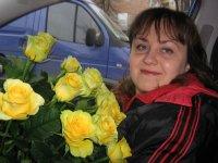 Виктория Нежиборец, 24 января 1977, Днепропетровск, id10071174