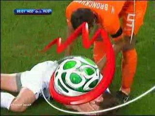 ЕВРО-2008 / Четвертьфинал / Россия- Голландия 3-1 / Первый канал