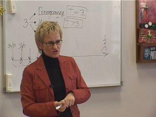 Тренинг Наталья Грейс - Факторы, сдерживающие успех