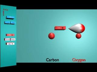 CO - molecular orbitals (wordless)