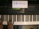 How to play Laura Palmers theme piano